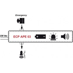 ECP APE 03 alarm PEGO Italy