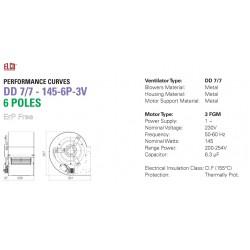Elco DD 7-7 centrifugaal ventilator 145 watt